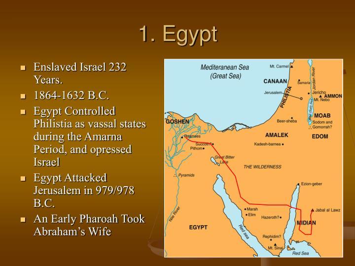 1. Egypt