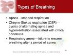 types of breathing1