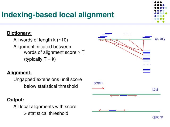 Indexing-based local alignment