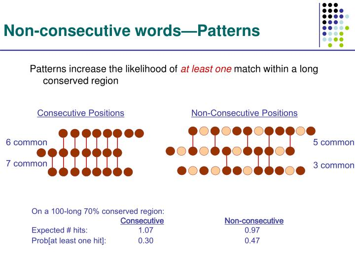Non-consecutive words—Patterns