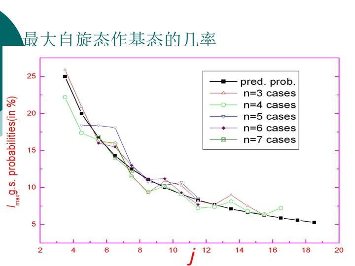 最大自旋态作基态的几率