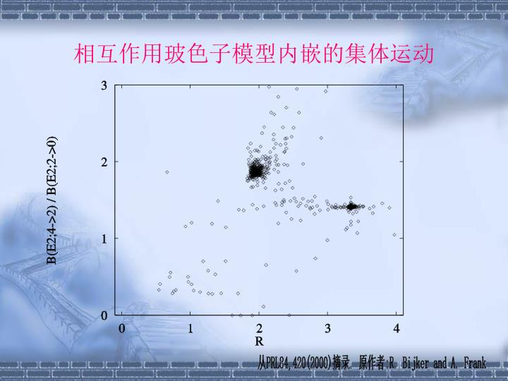 相互作用玻色子模型内嵌的集体运动