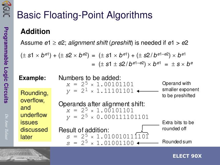 Basic Floating-Point Algorithms