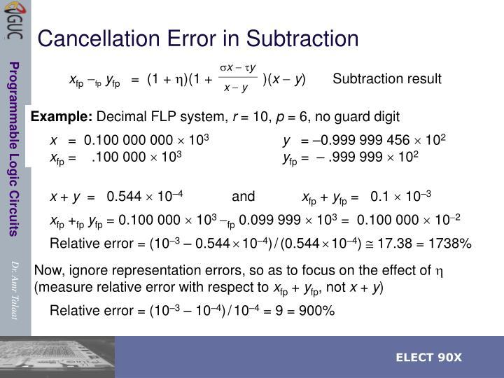 Cancellation Error in Subtraction