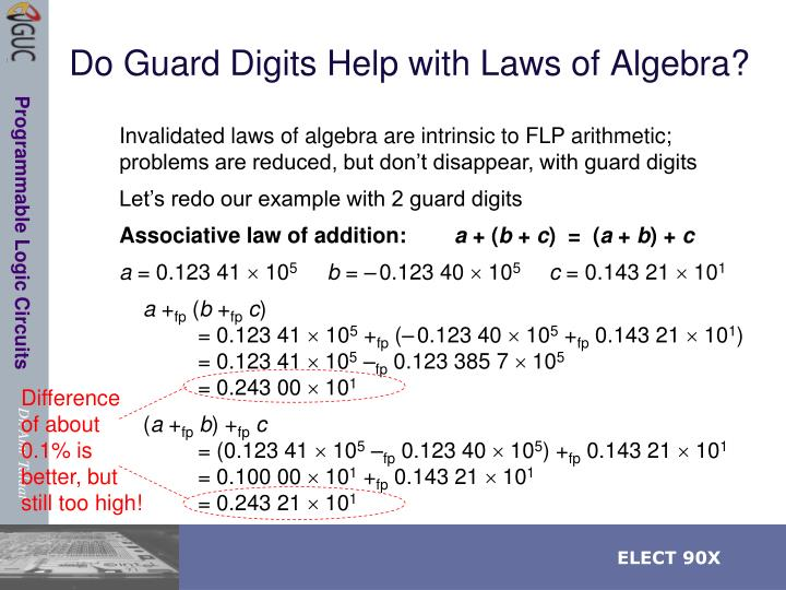 Do Guard Digits Help with Laws of Algebra?