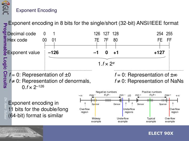 Exponent Encoding