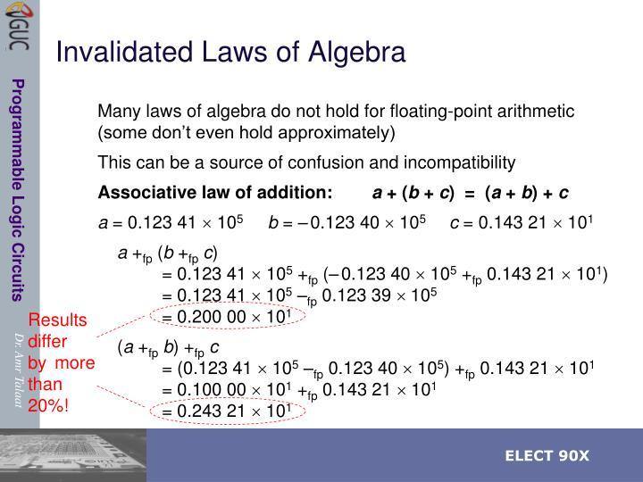 Invalidated Laws of Algebra