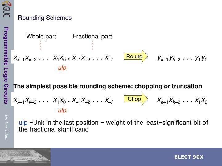 Rounding Schemes