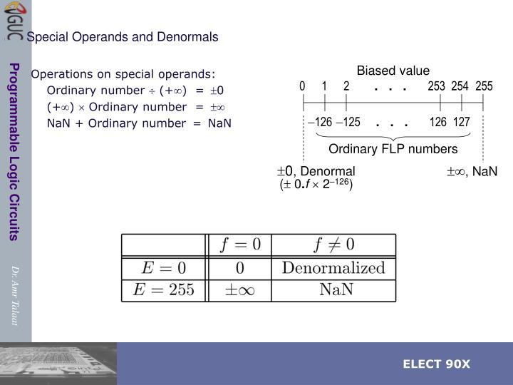 Special Operands and Denormals