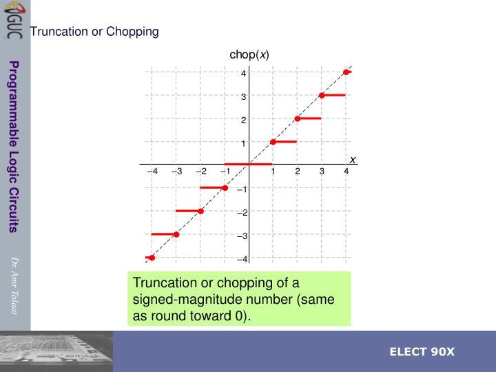 Truncation or Chopping
