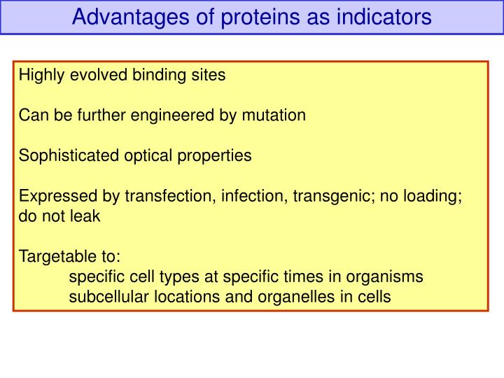 Proteins as indicators