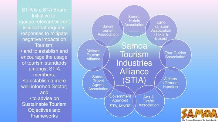 STIA is a STA Board Initiative to: