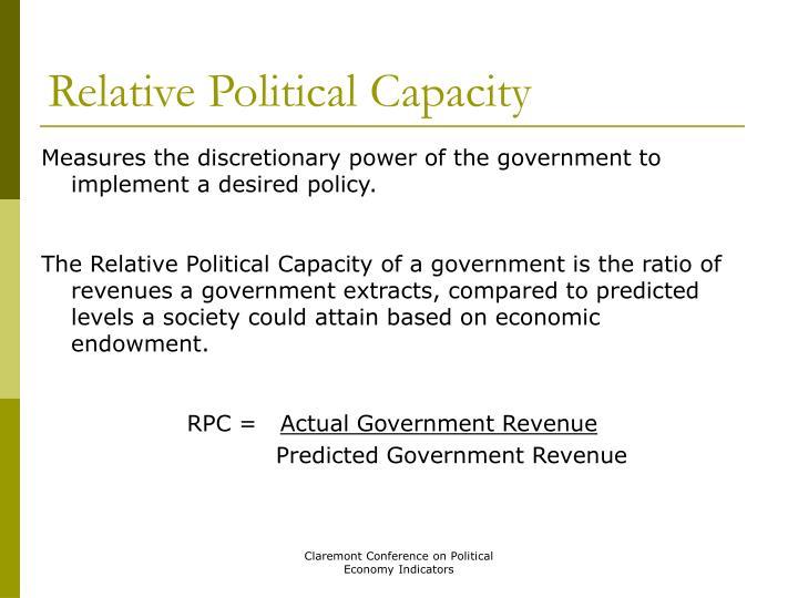 Relative Political Capacity