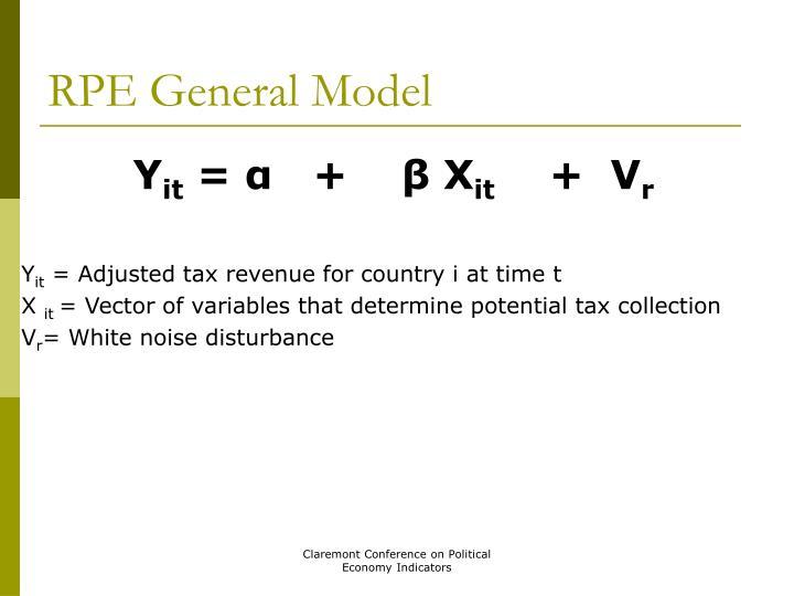 RPE General Model