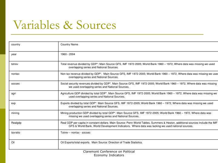 Variables & Sources