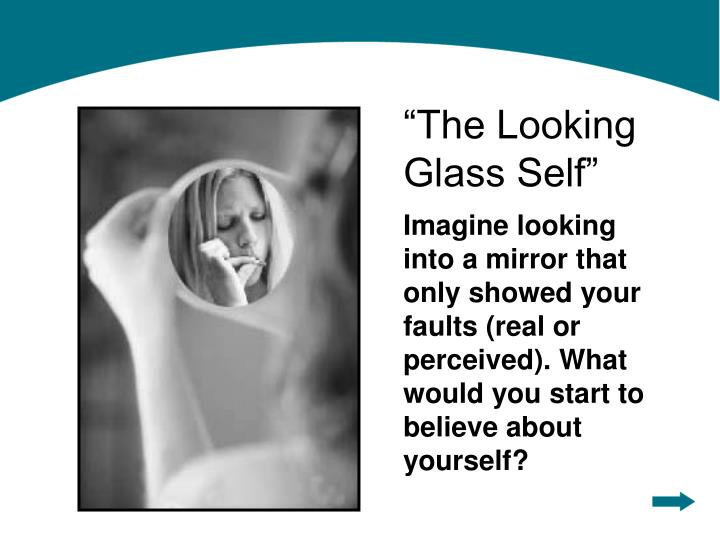 """""""The Looking Glass Self"""""""