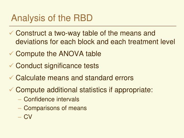 Analysis of the RBD