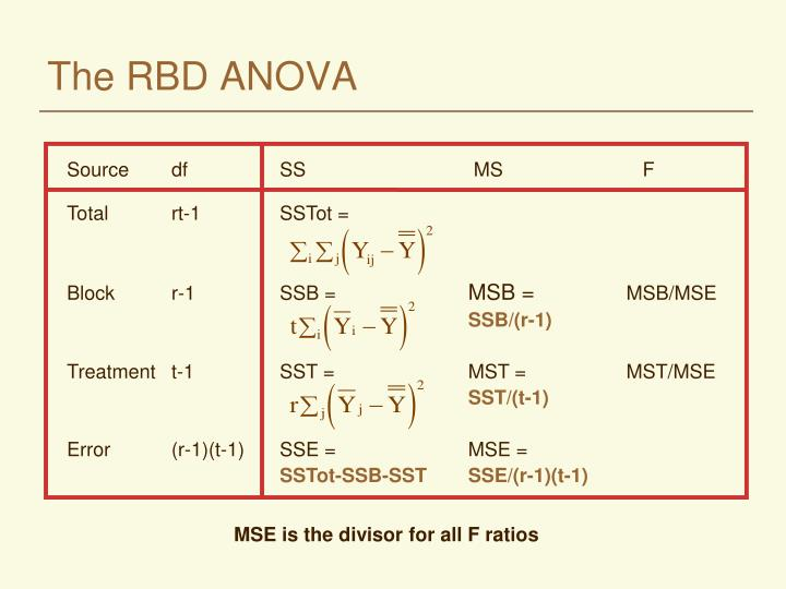 The RBD ANOVA