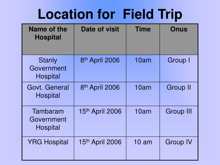 Location for  Field Trip
