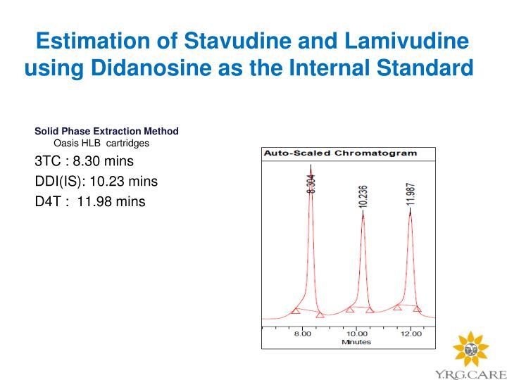 Estimation of Stavudine and Lamivudine using Didanosine as the