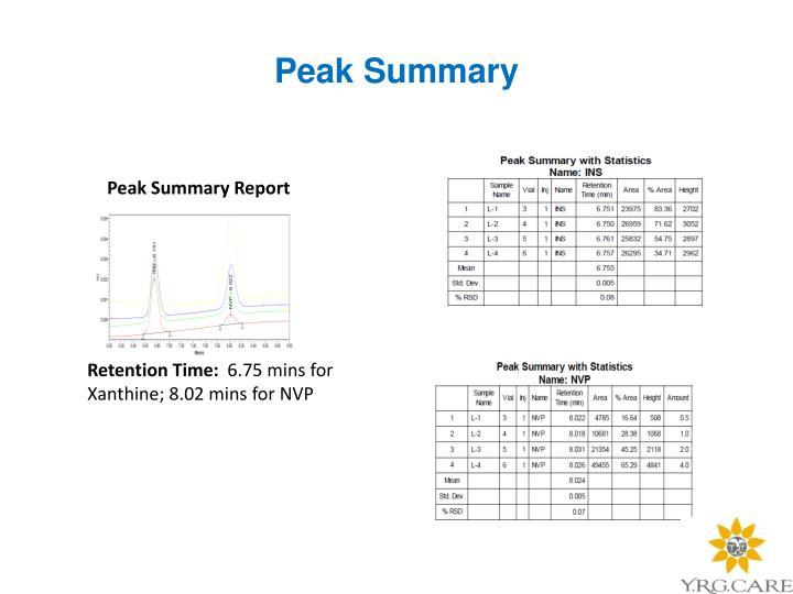 Peak Summary