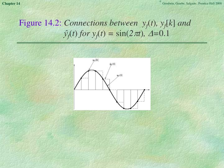 Figure 14.2: