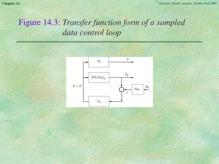 Figure 14.3: