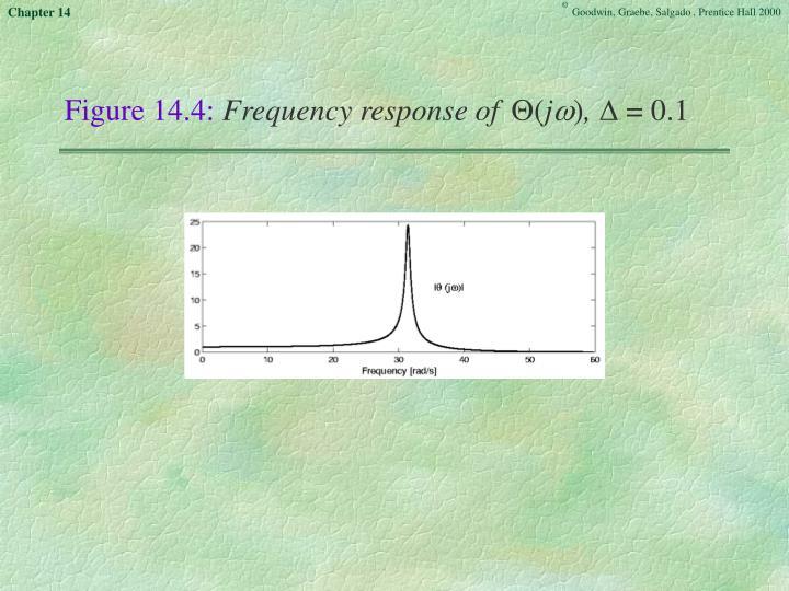 Figure 14.4: