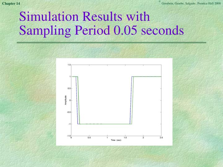 Simulation Results with Sampling Period 0.05 seconds