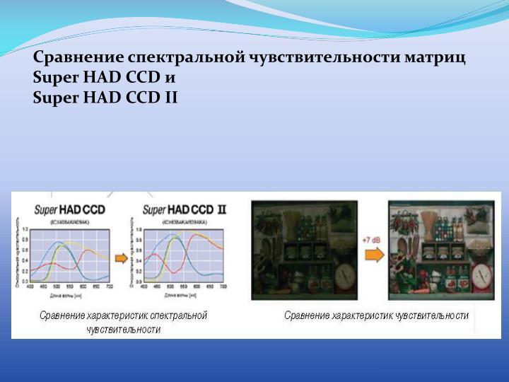 Сравнение спектральной чувствительности матриц
