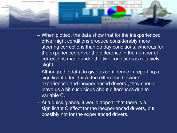 When plotted, the data show that for the inexperienced driver night conditions produce considerably more steering corrections than do day conditions, whereas for the experienced driver the difference in the number of corrections made under the two conditions is relatively slight.
