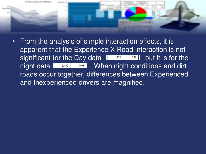 From the analysis of simple interaction effects, it is apparent that the Experience X Road interaction is not significant for the Day data                       but it is for the night data                    .  When night conditions and dirt roads occur together, differences between Experienced and Inexperienced drivers are magnified.