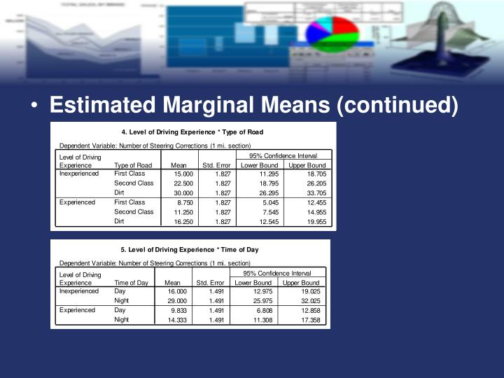 Estimated Marginal Means (continued)