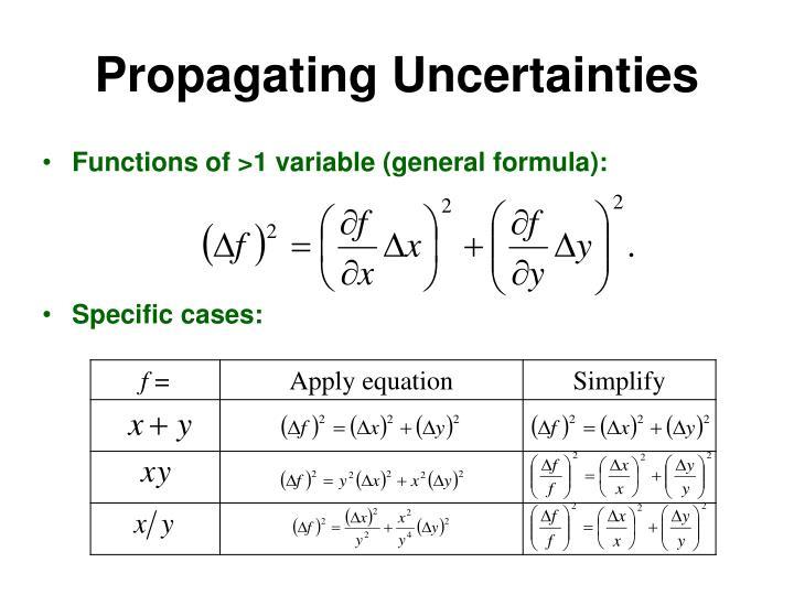 Propagating Uncertainties