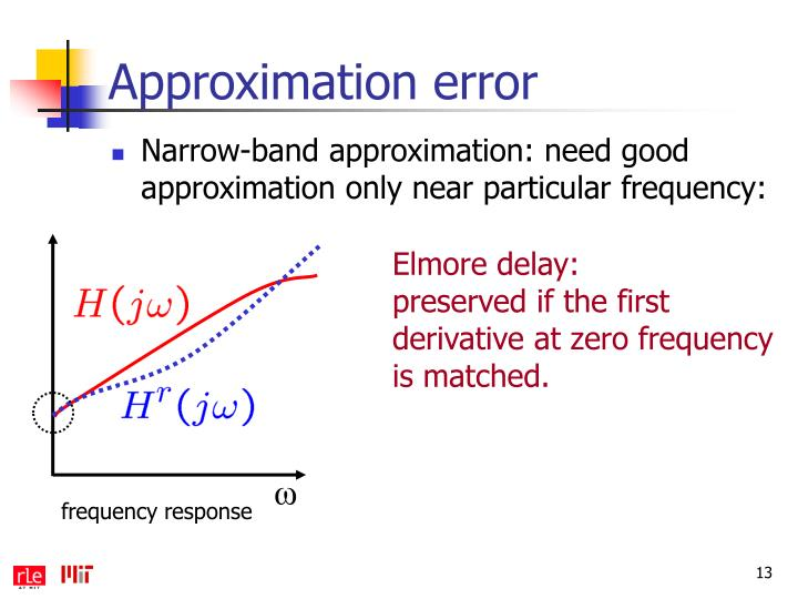 Approximation error