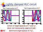 lightly damped rlc circuit1