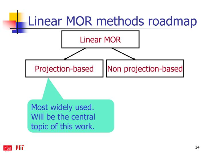 Linear MOR methods roadmap