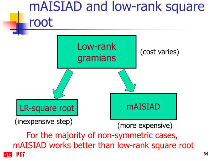 mAISIAD and low-rank square root