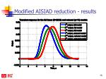 modified aisiad reduction results
