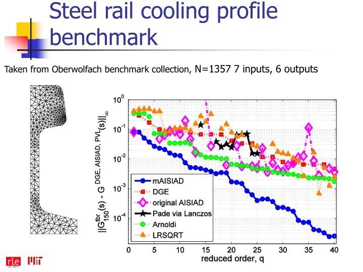 Steel rail cooling profile benchmark