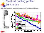 steel rail cooling profile benchmark