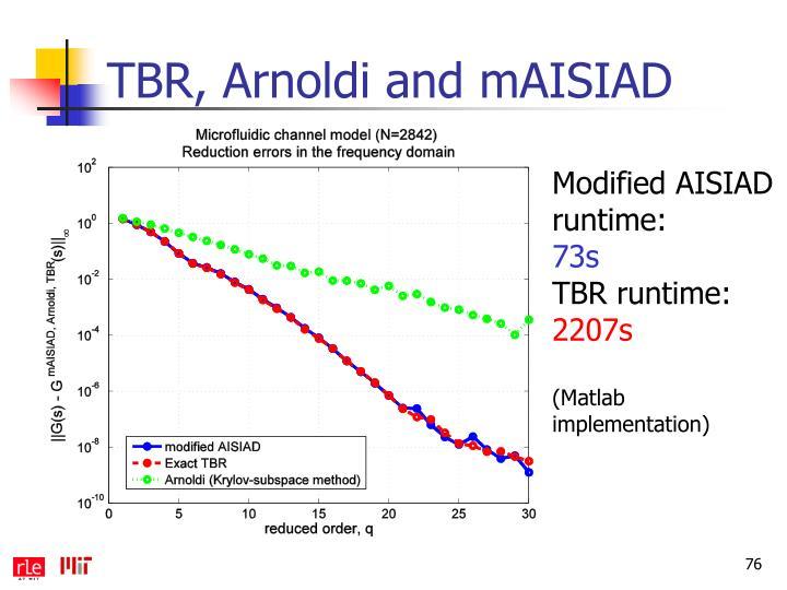 TBR, Arnoldi and mAISIAD