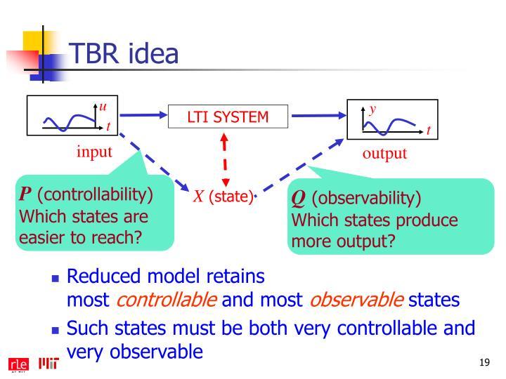 TBR idea