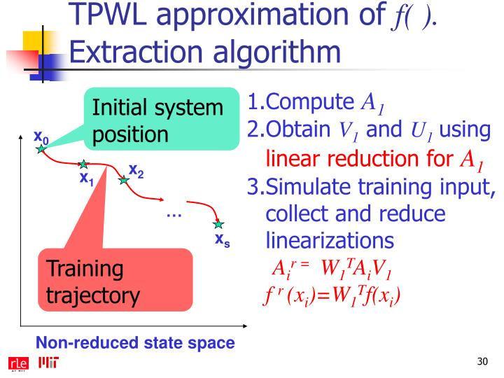 TPWL approximation of