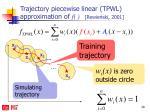 trajectory piecewise linear tpwl approximation of f rewie ski 2001