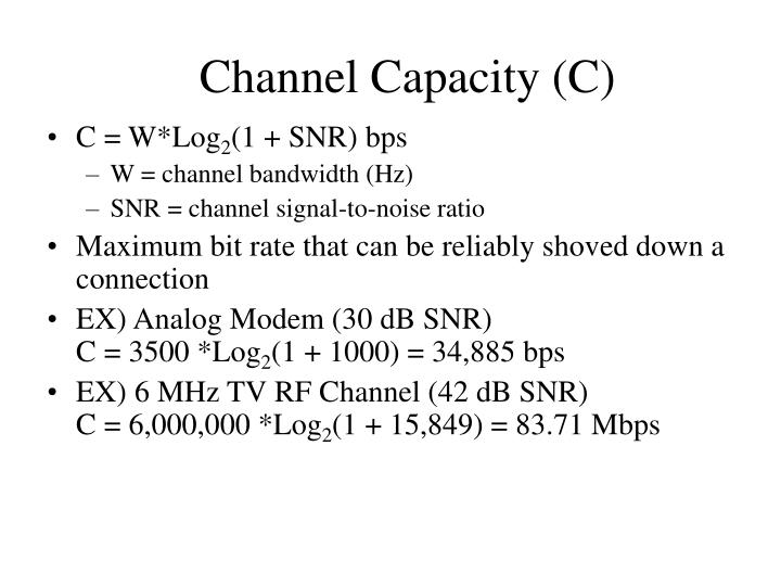 Channel Capacity (C)