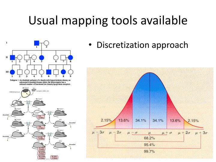 Usual mapping tools available