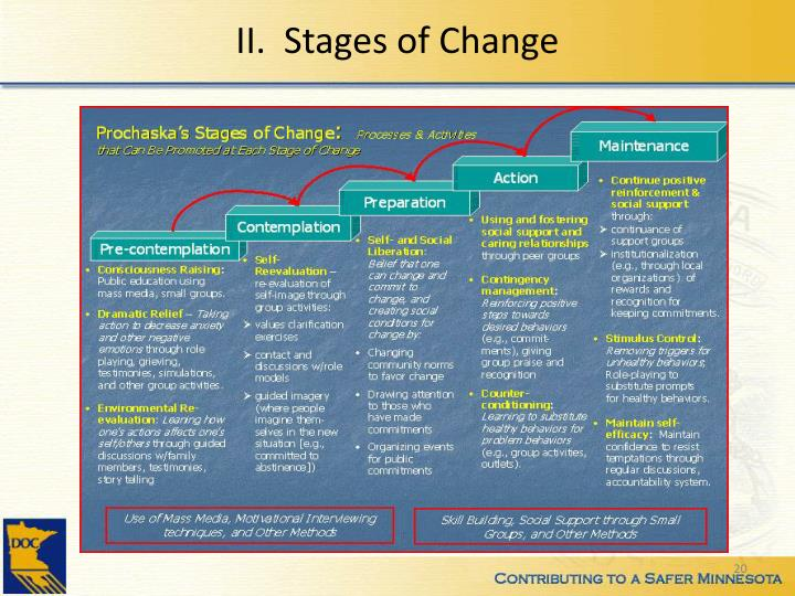 II.  Stages