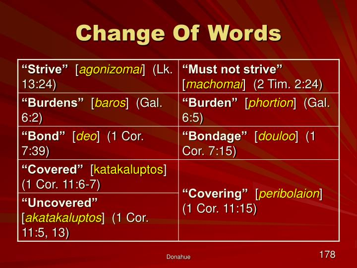 Change Of Words