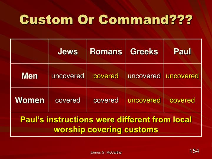 Custom Or Command???